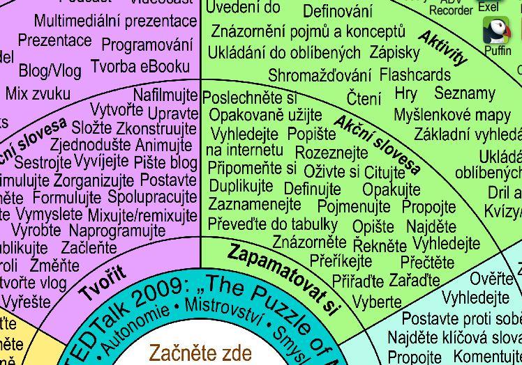 Kolo iPadagogiky V 5.0 v češtině pro iOS i Android